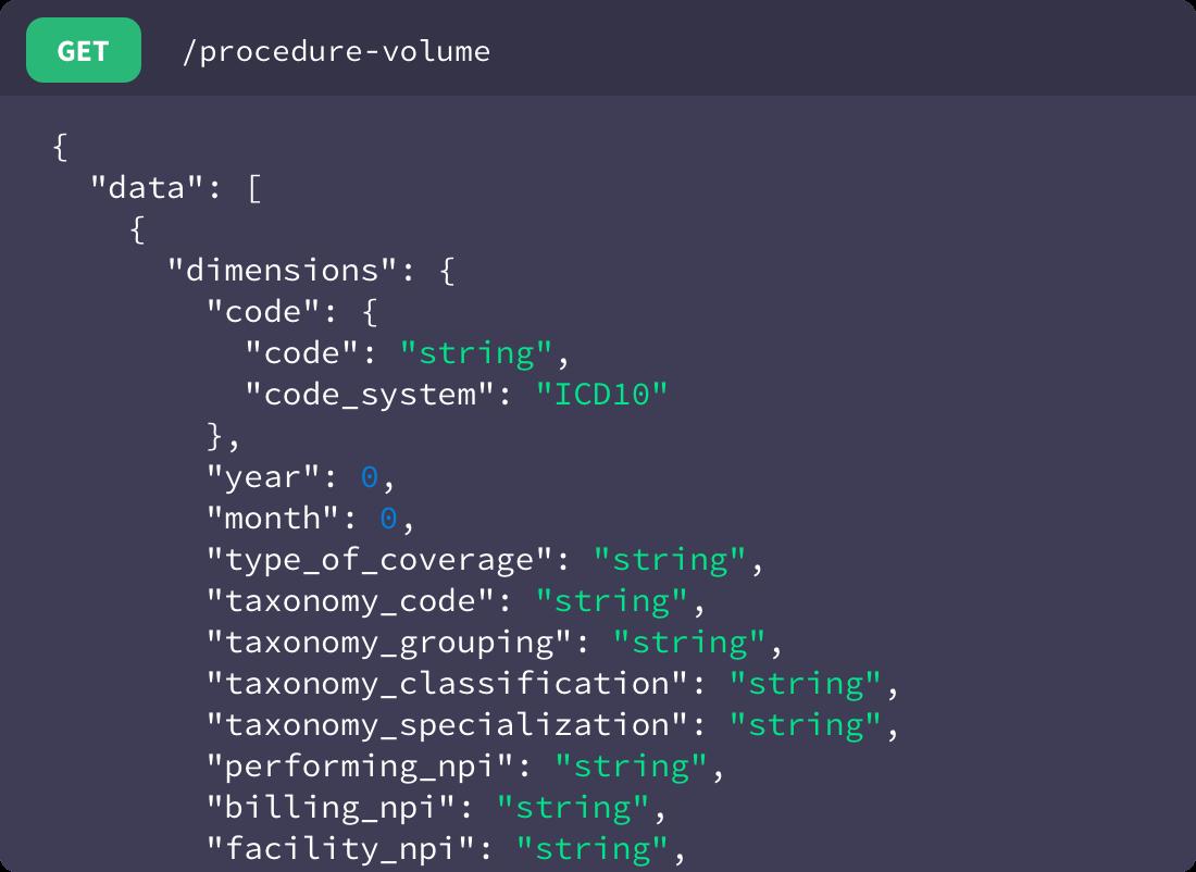 procedure volume api code